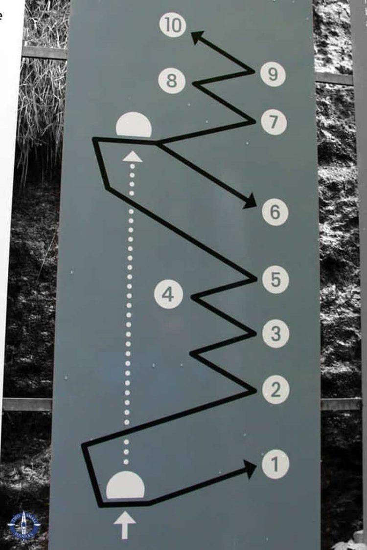 Map of all 10 waterfalls at Trummelbach Falls
