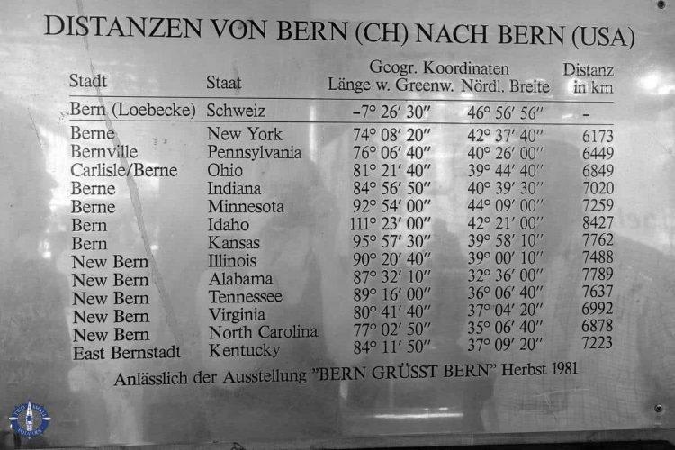 List of US settlements by Swiss immigrants in Bern, Switzerland
